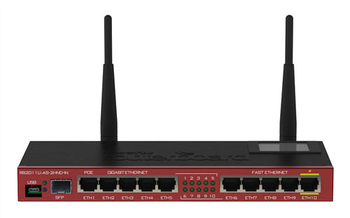 RouterBOARD 802.11n Wireless Router with SFP Port